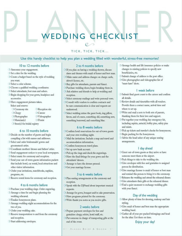 Wedding Registry Spreadsheet Throughout The Knot Wedding Budget Breakdown Luxury Registry New Emejing
