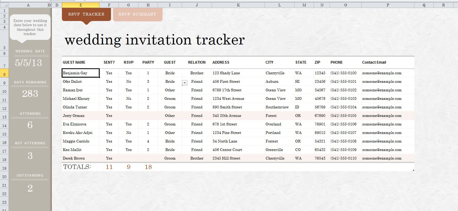 Wedding Rsvp Tracker Spreadsheet Throughout Template For Wedding Guest List Free Sample Worksheets