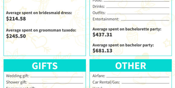 Wedding Spending Spreadsheet Pertaining To Groomsmen Actually Pay More Than Bridesmaids For Wedding Duties