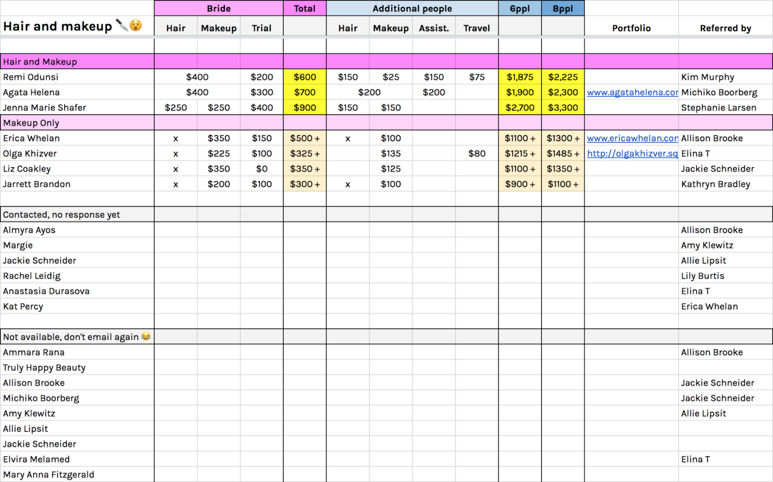 Wedding Spreadsheet In Every Spreadsheet You Need To Plan Your Custom Wedding