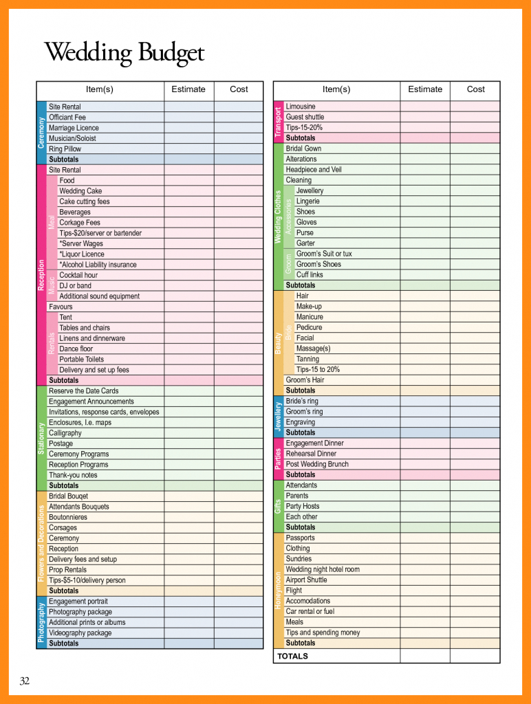 Wedding Spreadsheet In Wedding Cost Spreadsheet Template As Google Templates Use Sample