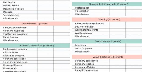 Wedding Spreadsheet Uk Within Wedding Cost Spreadsheet Uk Budget Planner Estimator Sample