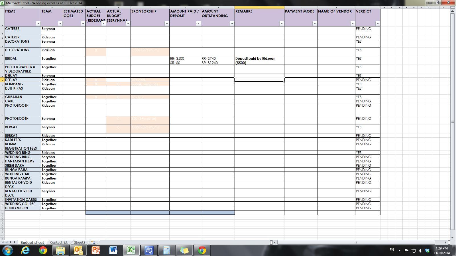 Wedding To Do List Excel Spreadsheet With Regard To Checklist – Serynna