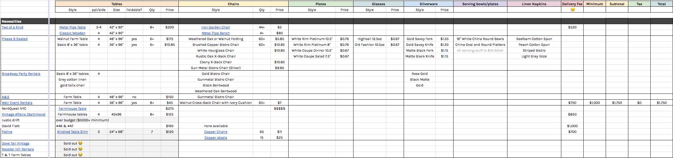 Wedding To Do List Spreadsheet In Every Spreadsheet You Need To Plan Your Custom Wedding