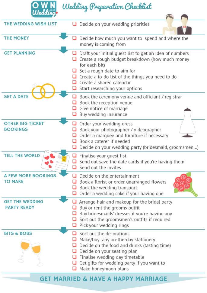 Wedding To Do List Spreadsheet Pertaining To List Wedding Preparation Checklist  My Spreadsheet Templates