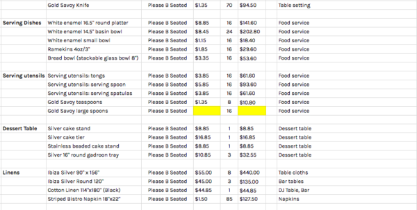 Wedding Vendor Comparison Spreadsheet For Every Spreadsheet You Need To Plan Your Custom Wedding