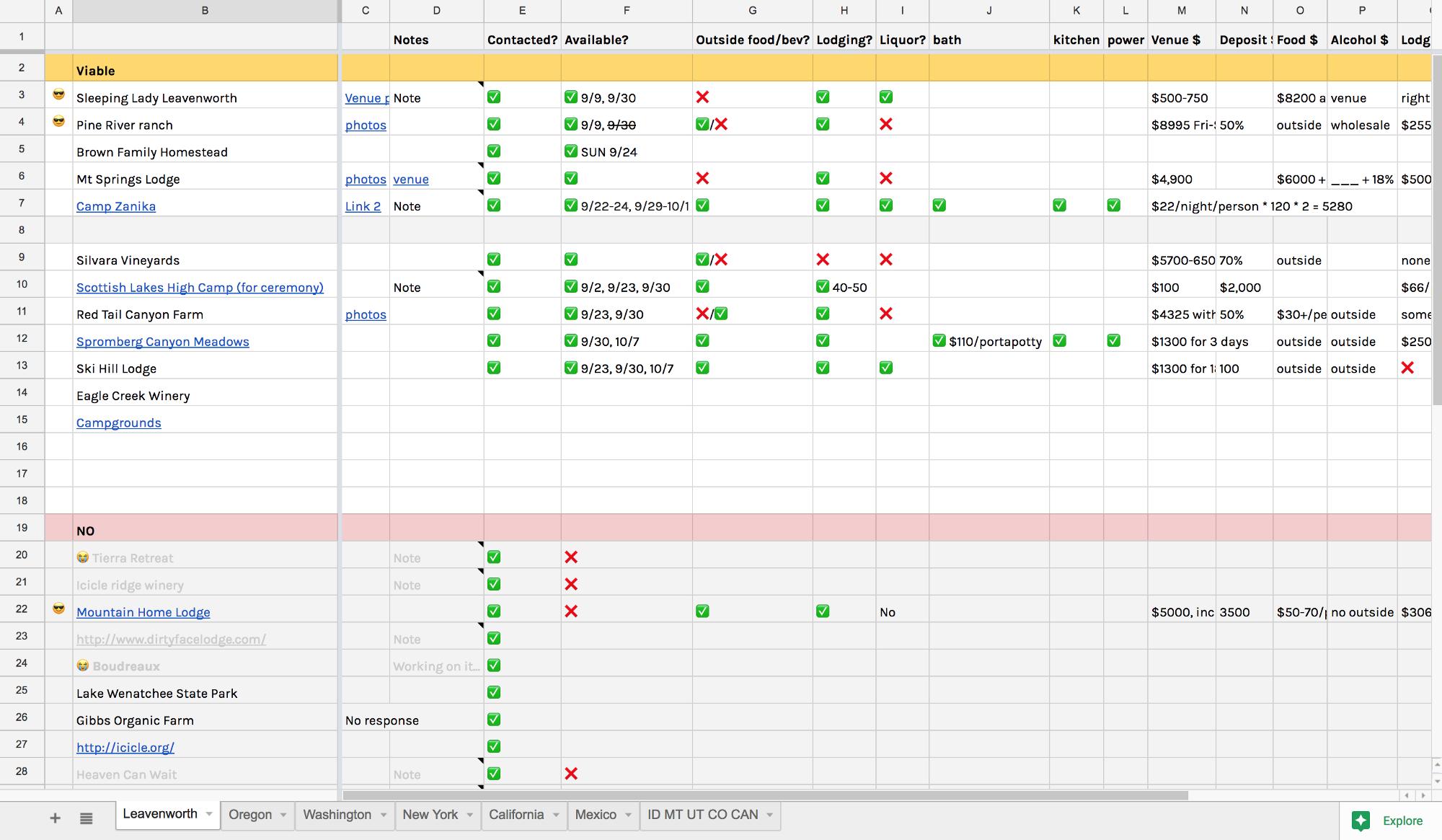 Wedding Venue Comparison Spreadsheet Pertaining To Every Spreadsheet You Need To Plan Your Custom Wedding