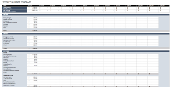 Weekly Budget Spreadsheet Pertaining To Free Budget Templates In Excel For Any Use