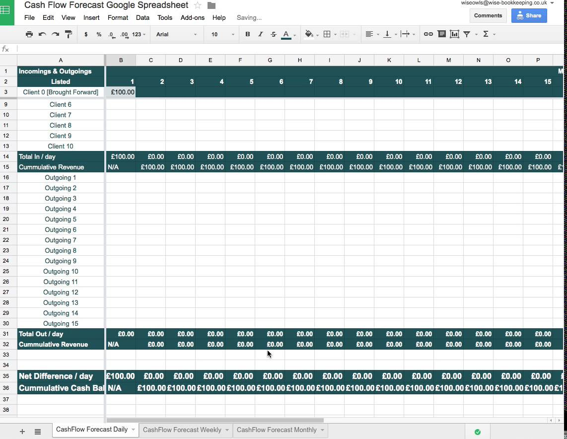 Weekly Cash Flow Forecast Spreadsheet For Cash Flow Forecasting Spreadsheet 2 – Elsik Blue Cetane