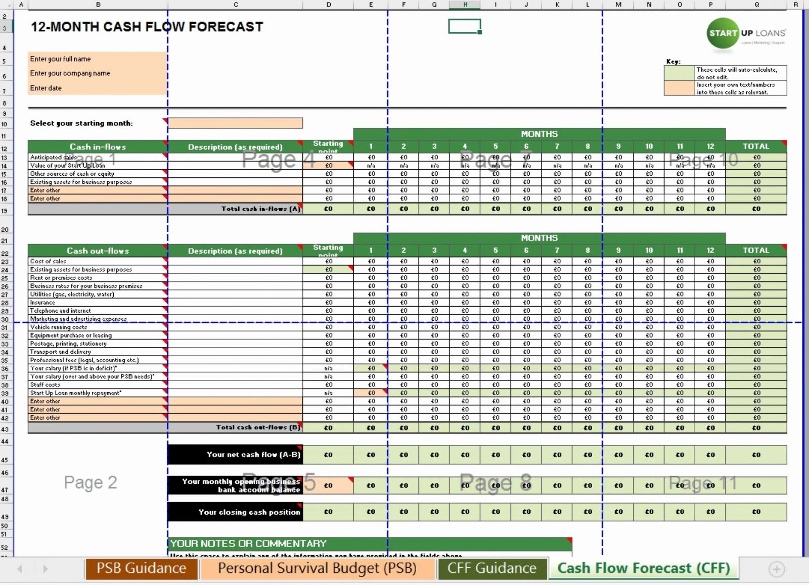 Weekly Cash Flow Forecast Spreadsheet With Regard To Business Cash Flow Spreadsheet Plan Projections Template Excel