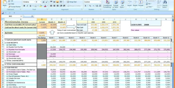 Weekly Cash Flow Forecast Spreadsheet Within Cash Flow Forecasting Spreadsheet 1 – Elsik Blue Cetane