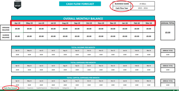 Weekly Cash Flow Forecast Spreadsheet Within Free Uk Cash Flow Template  Zervant Blog