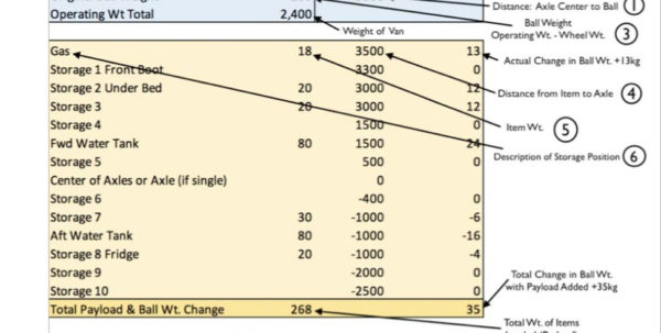 Weight Distribution Spreadsheet Intended For Van Weight Calculator  Download Here  Pat Callinan's 4X4 Adventures