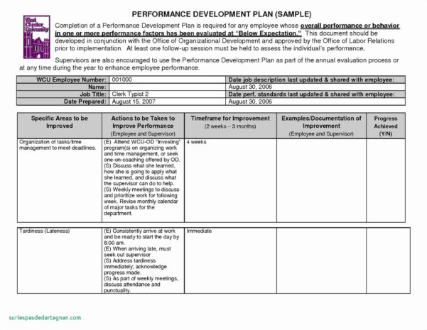 Weight Distribution Spreadsheet Regarding Weight Loss Excel Template  Glendale Community Document Template