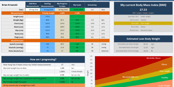 Weight Loss Excel Spreadsheet Intended For Weight Loss Tracker  Excelsupersite