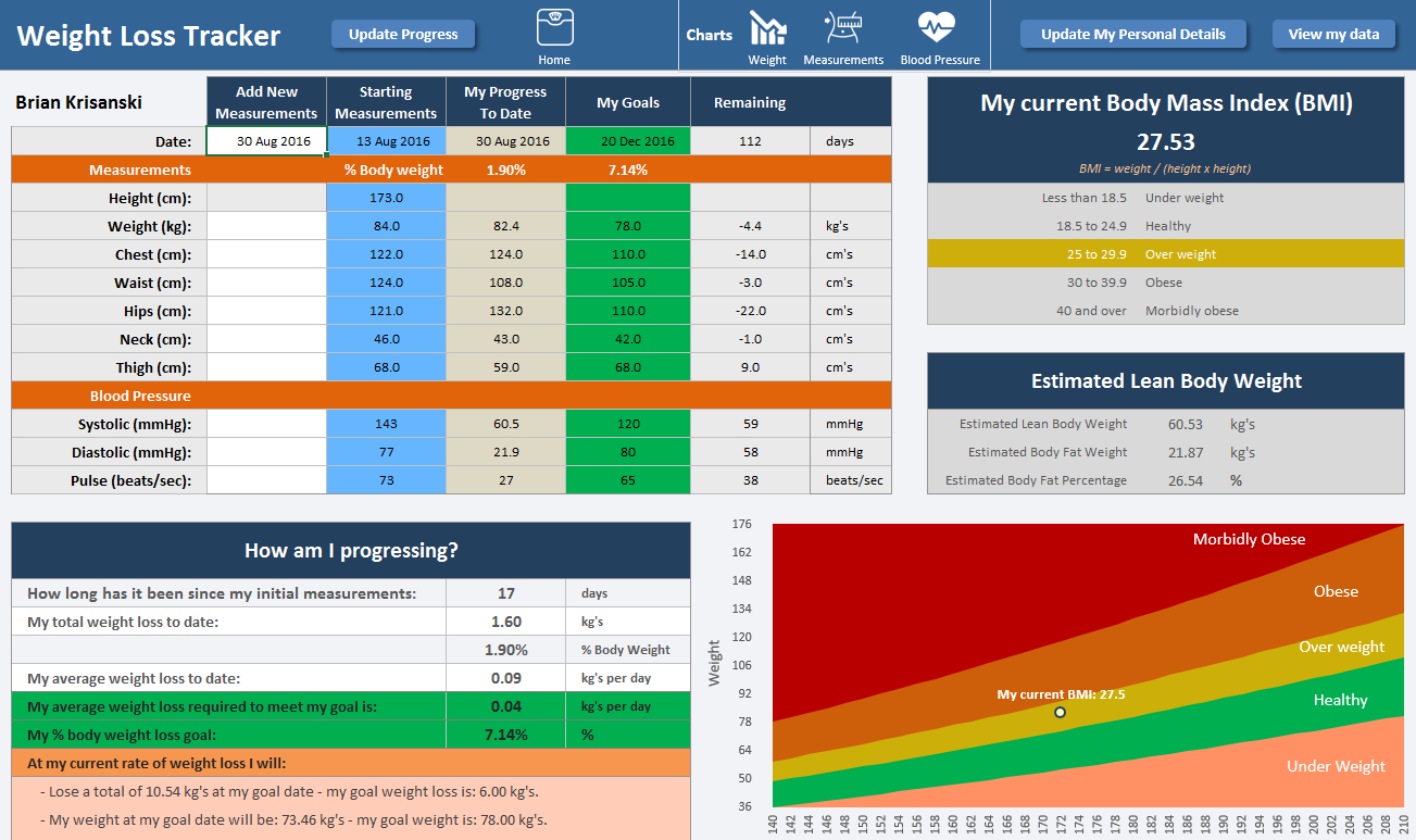 Weight Loss Tracking Spreadsheet Template Download For Weight Loss Tracker  Excelsupersite
