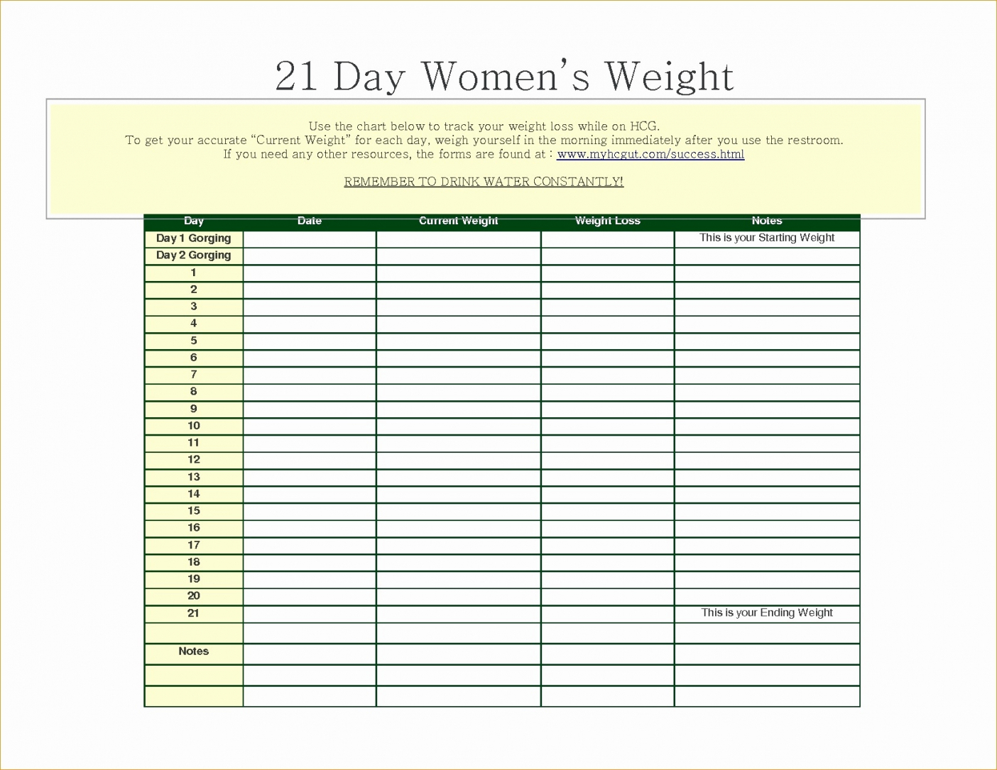weight loss tracking sheet forms and templates fillable
