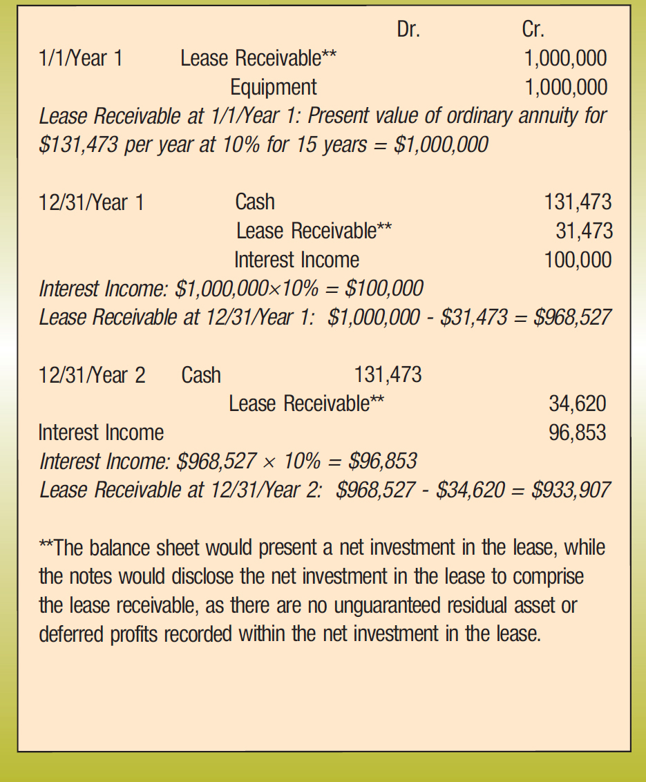 weighted average lease term spreadsheet  u2013 db