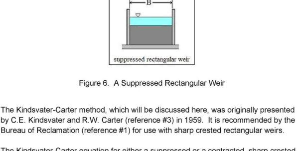 Weir Calculation Spreadsheet Pertaining To Open Channel Flow Measurement Weirs And Flumes  Pdf
