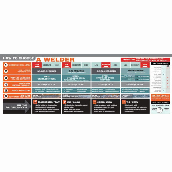 Weld Tracking Spreadsheet In Weld Tracking Spreadsheet Uniquelux Welder Of Sheet  Askoverflow