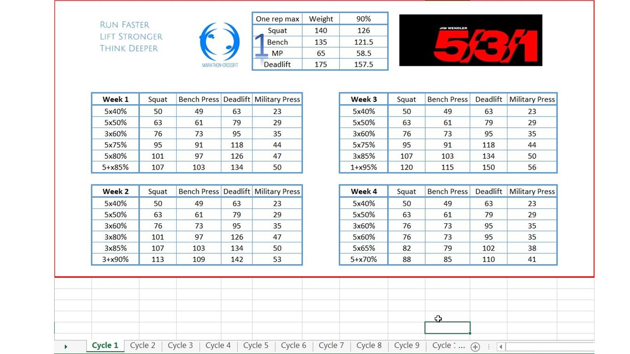 Wendler 531 Spreadsheet Regarding Explanation For The Jim Wendler 5/3/1 Calculator [Free Download]