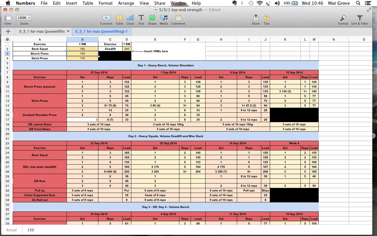 Wendler 531 Spreadsheet With Regard To Jim Wendler 5 3 1 Log Sheet – Agcrewall