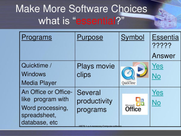 What Are Spreadsheets Databases And Word Processing Programs Intended For Mets 1.a.4 Necessary Computer Software  Ppt Download