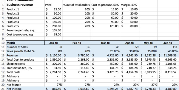 What Are The Assumptions For Your Cash Flow Spreadsheet With Regard To Excel For Startups: Simple Financial Models And Dashboards