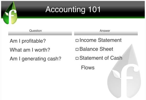 What Are The Assumptions For Your Cash Flow Spreadsheet With Regard To How To Create A Basic Financial Model: An Entrepreneur's Guide