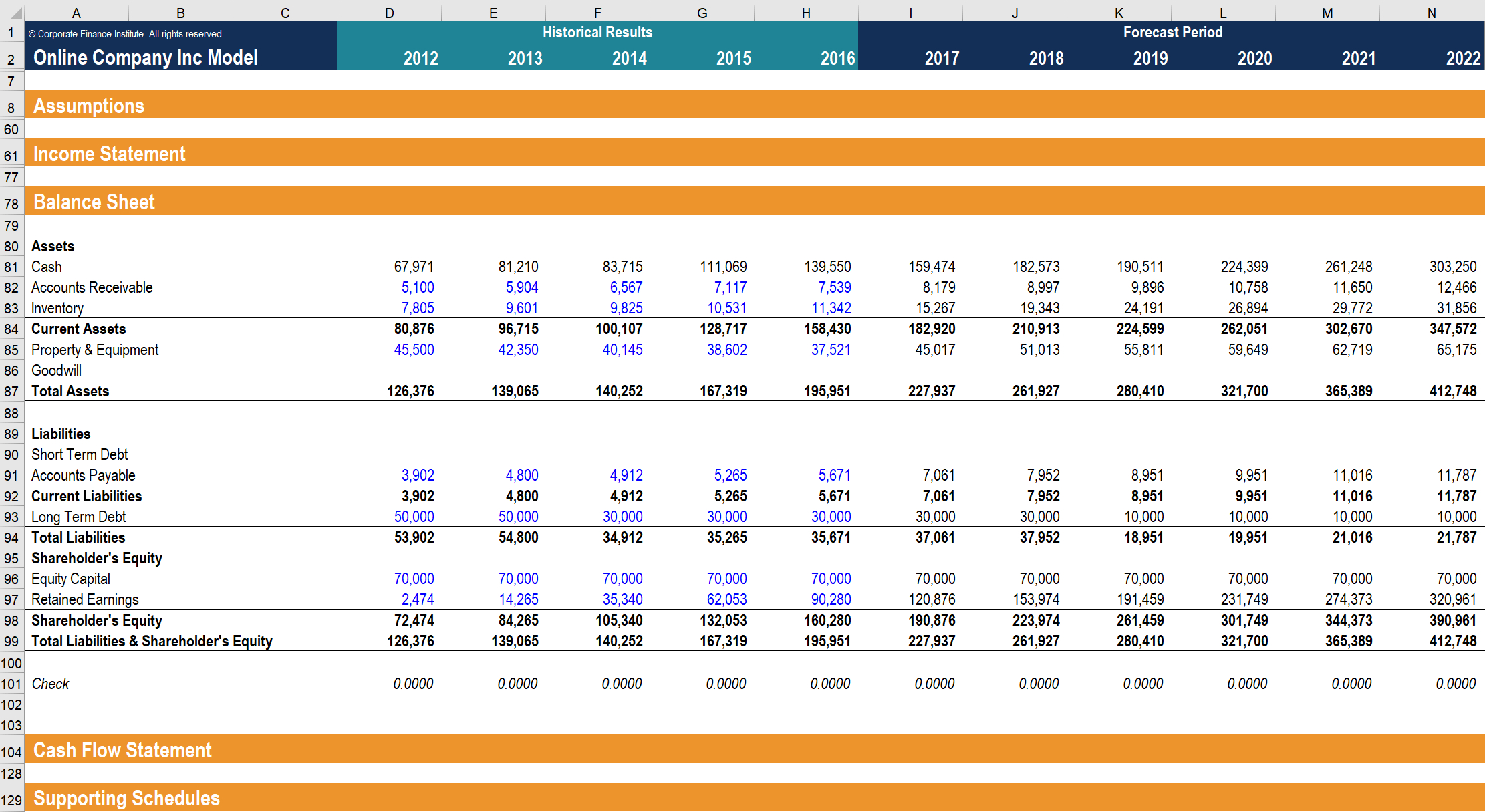 what are the assumptions for your cash flow spreadsheet