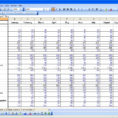 What Does A Budget Spreadsheet Look Like In 15 Free Personal Budget Spreadsheet – Excel Spreadsheet