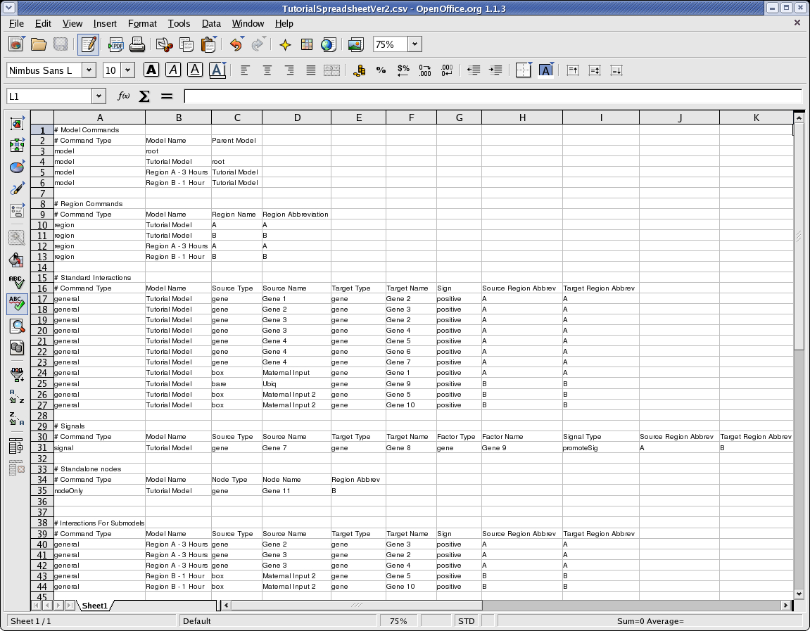 What Does A Spreadsheet Look Like Inside Biotapestry Tutorial: Building Networks From Commaseparated Value Files