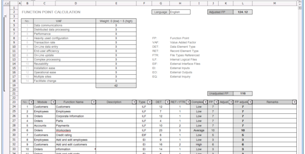 What Is A Function In A Spreadsheet With Regard To Functionpointspreadsheet