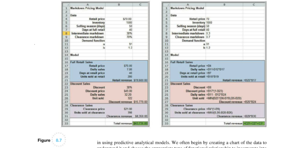 What Is A Spreadsheet Model For Use The Markdown Pricing Decisions Spreadsheet Mod  Chegg
