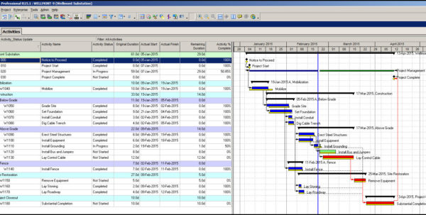 What Is An Xml Spreadsheet Inside Excel Spreadsheet To Xml And Exporting Importing Layouts In