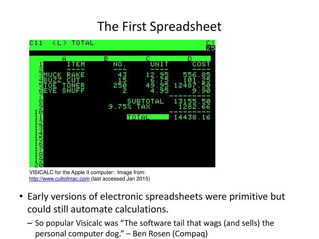 What Was The First Spreadsheet Program Pertaining To Spreadsheets You Will Learn About Some Important Features Of