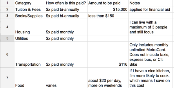 What's A Spreadsheet With Regard To Spreadsheet  Anticipated Grad School Budget  Idealist Careers