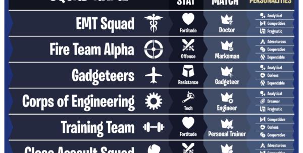 Whitesushi Spreadsheet Inside I Like Visual Guides So I've Compiled Information About Survivor