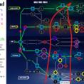 Whitesushi Spreadsheet Throughout Skill Tree 4, My Ideal Pathway : Fortnite