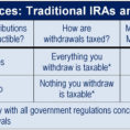 """Whole Life Insurance Spreadsheet With Regard To Is Whole Life Insurance The """"Rich Man's Roth Ira""""? – Bank On Yourself"""