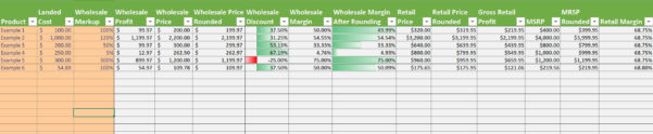 Wholesale Spreadsheet In Entry #14Caseyfenich For Create A Spreadsheet To Calculate