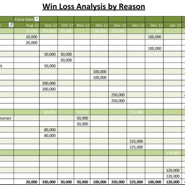 Win Loss Spreadsheet Excel Inside Sales Funnel Excel Template With Winloss Analysis Launched  The