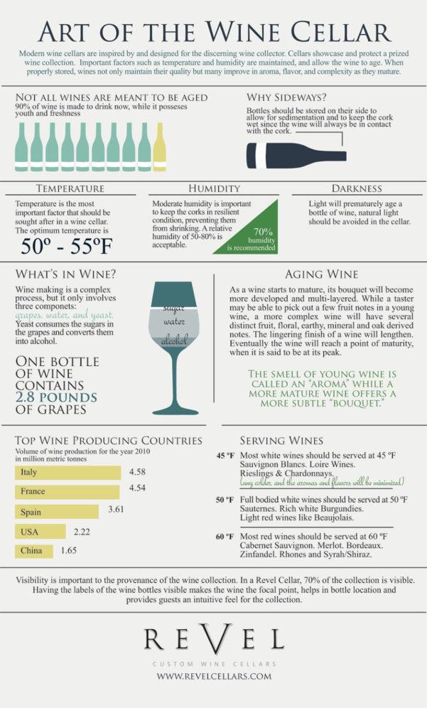 Winemaking Spreadsheet For Wine Cellar Inventory Spreadsheet Sample Worksheets