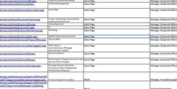 Winemaking Spreadsheet Throughout Wine Cellar Inventory Spreadsheet Sample Worksheets