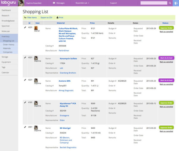 Winemaking Spreadsheet With Regard To Wine Cellar Inventory Spreadsheet List App Sample Worksheets
