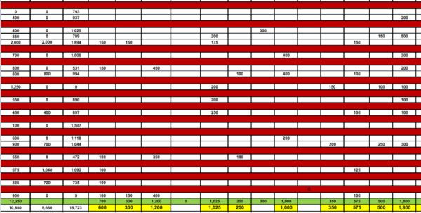 Winemaking Spreadsheet Within Making Wine, Part 1 – Tim Tan – Medium Winemaking Spreadsheet Printable Spreadsheet