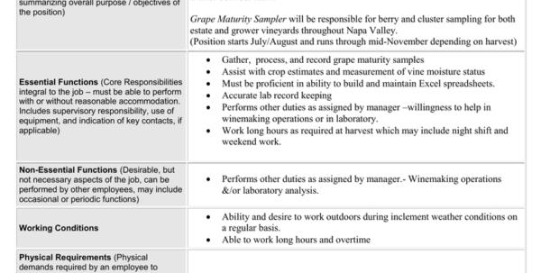 Winery Record Keeping Spreadsheet Throughout Ste Michelle Wine Estates Job Posting Grape Sampler Intern Vineyard
