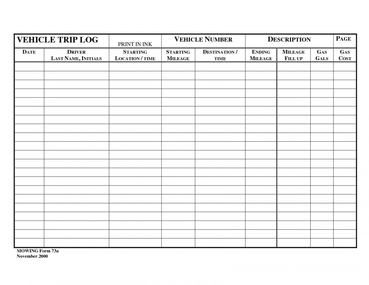 Wolf Requirements Spreadsheet Regarding 010 Vehicle Maintenance Schedule Spreadsheet Template ~ Ulyssesroom