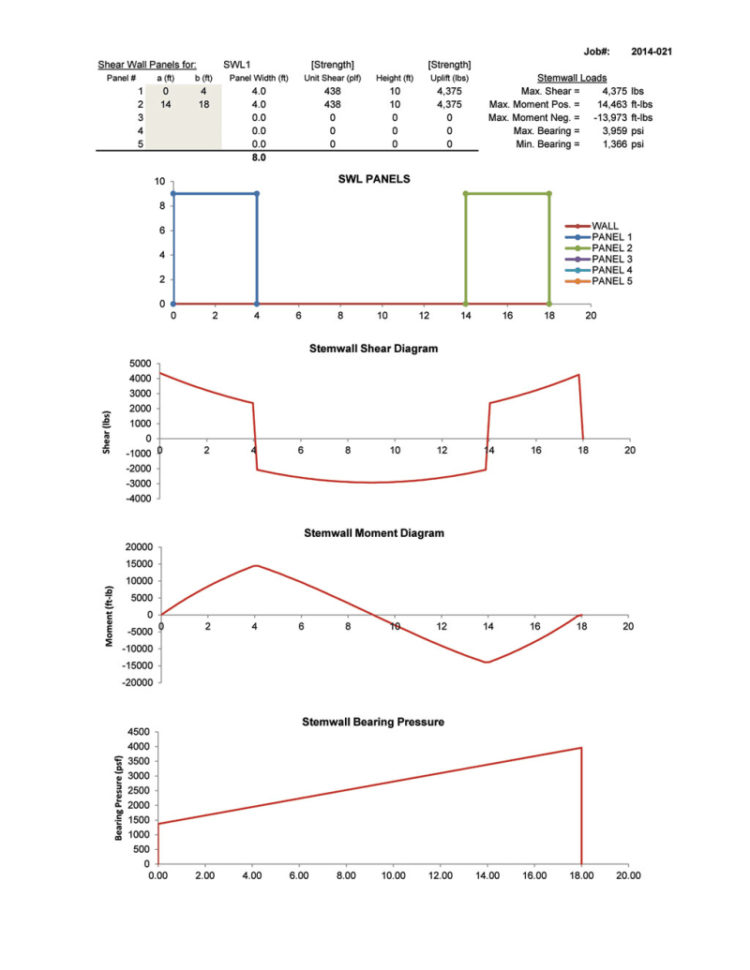 Wood Beam Design Spreadsheet Regarding Wood Shear Wall Software Or Spreadsheets  Structural Engineering