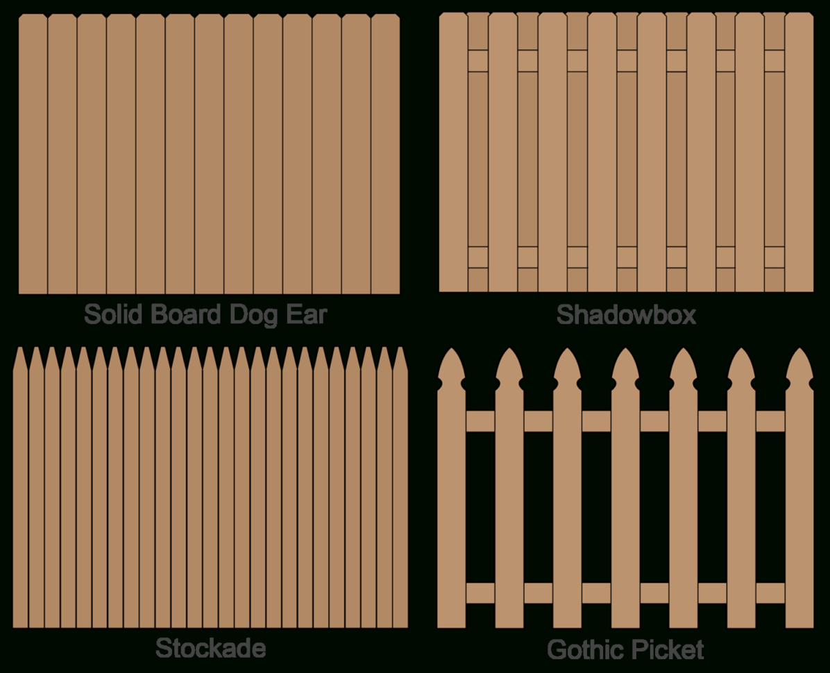 Wood Fence Estimate Spreadsheet Pertaining To Fence Calculator  Estimate Wood Fencing Materials And Post Centers